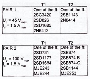 headphone amplifier circuit parts list